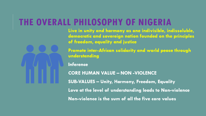 Philosophy of Nigeria